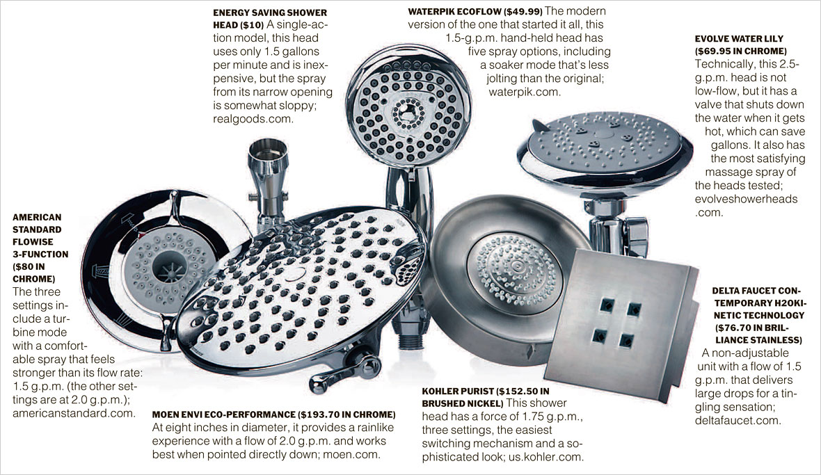 The Best Low-Flow High Pressure Shower Heads